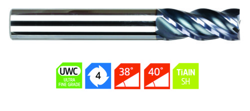 Neo: 1st choice for inconel, titanium, heat resistant alloys & stainless steels